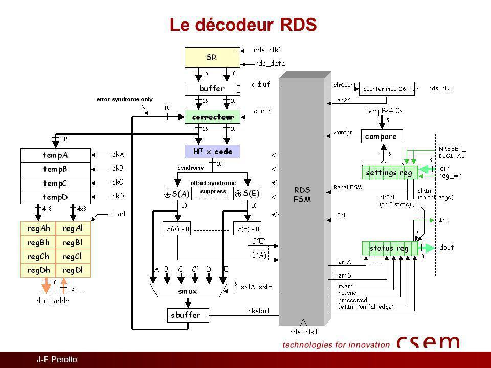 Le décodeur RDS J-F Perotto