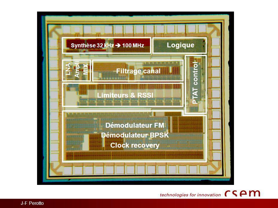 Démodulateur FM Démodulateur BPSK Clock recovery