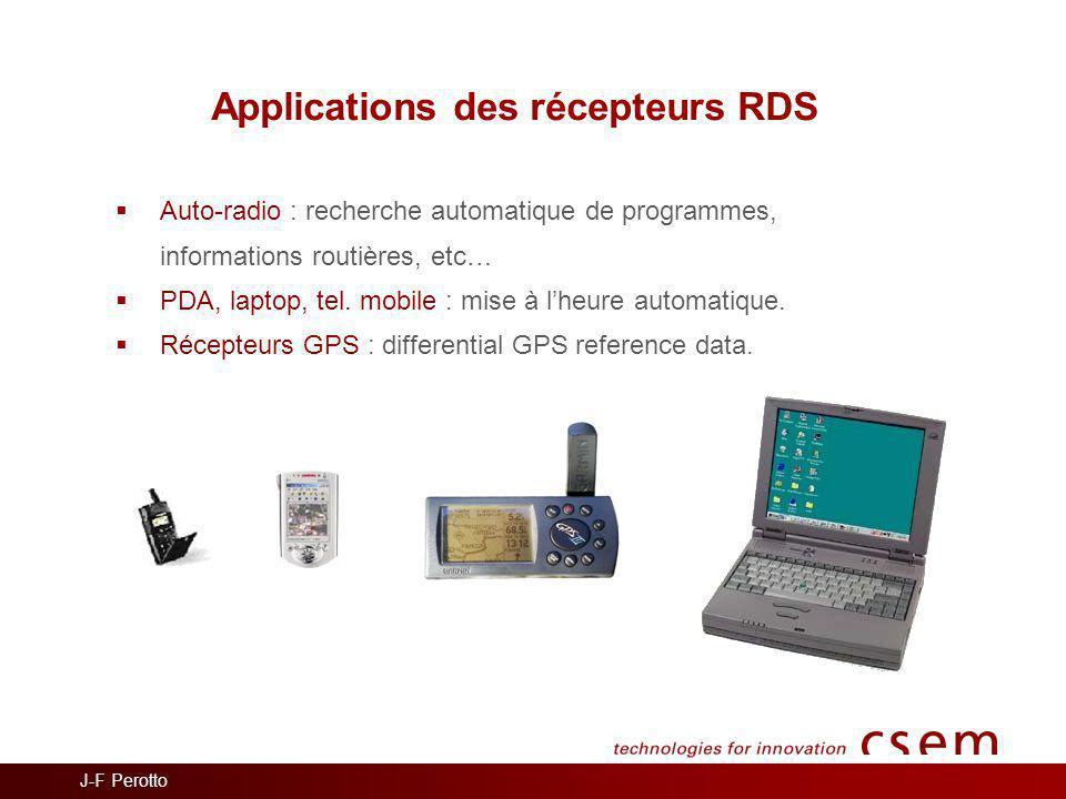 Applications des récepteurs RDS