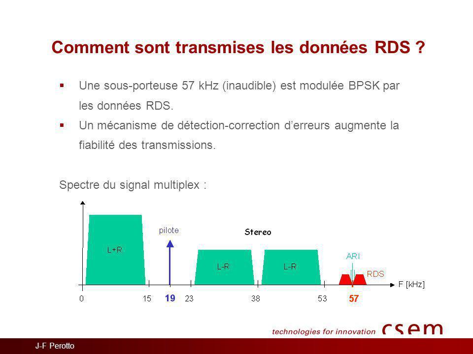 Comment sont transmises les données RDS