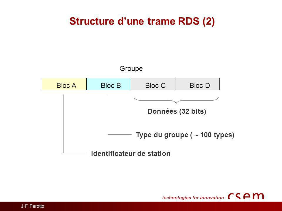 Structure d'une trame RDS (2)