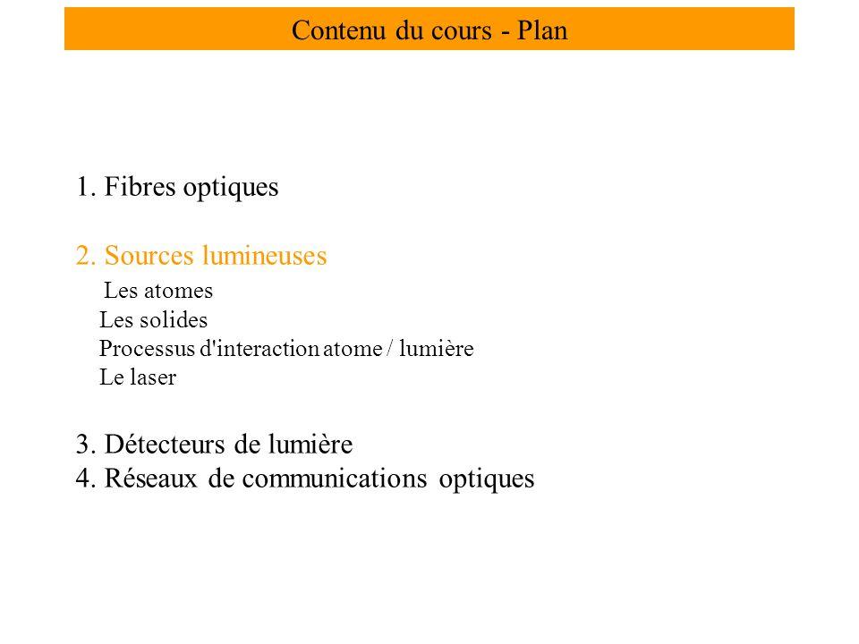 4. Réseaux de communications optiques