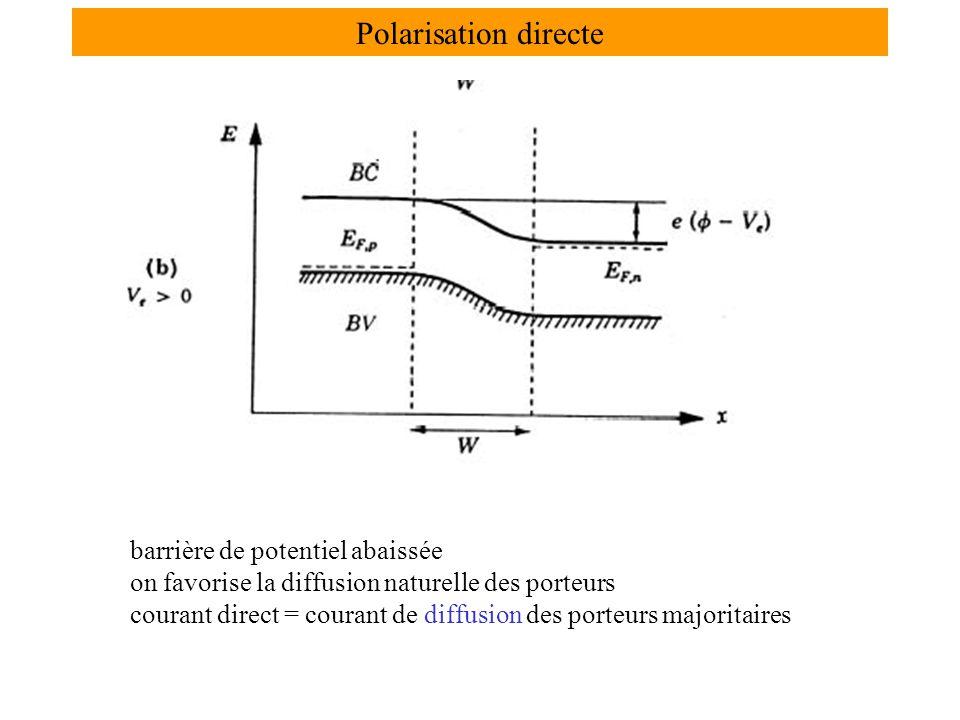 Polarisation directe barrière de potentiel abaissée