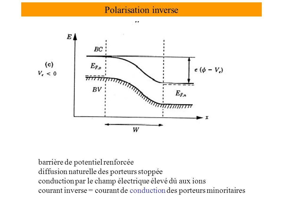 Polarisation inverse barrière de potentiel renforcée
