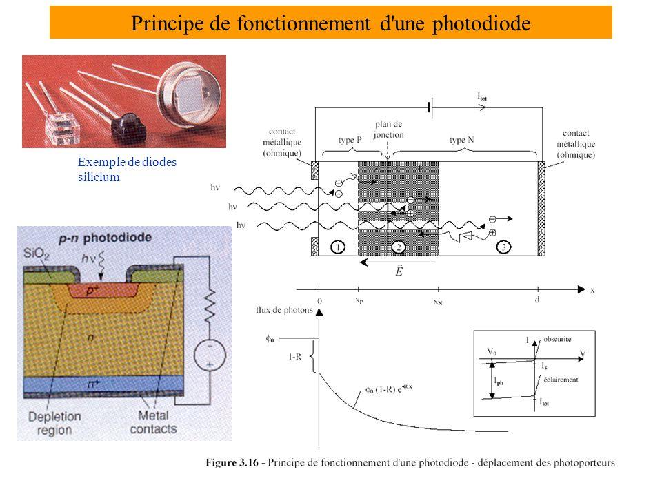 Institut fresnel cnrs marseille ppt video online - Principe de fonctionnement d une chambre froide ...