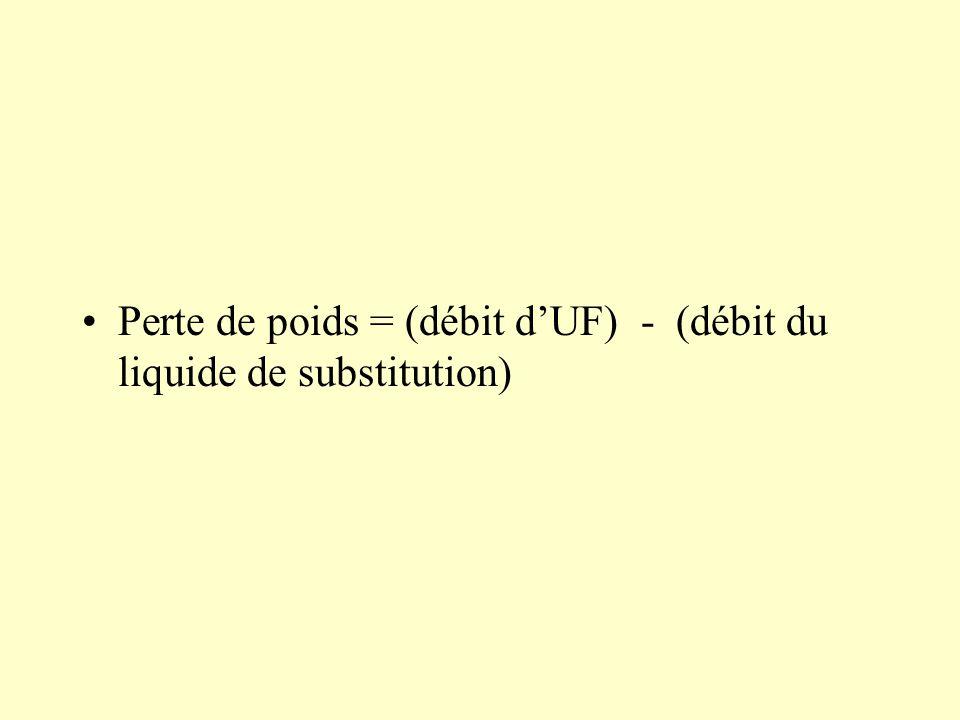 Perte de poids = (débit d'UF) - (débit du liquide de substitution)