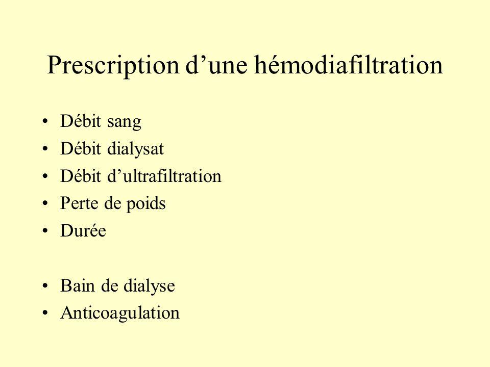 Prescription d'une hémodiafiltration