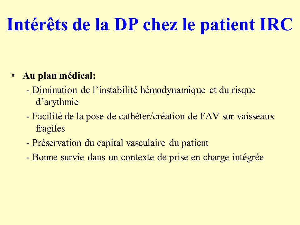 Intérêts de la DP chez le patient IRC
