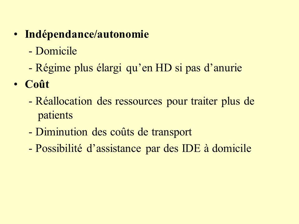 Indépendance/autonomie