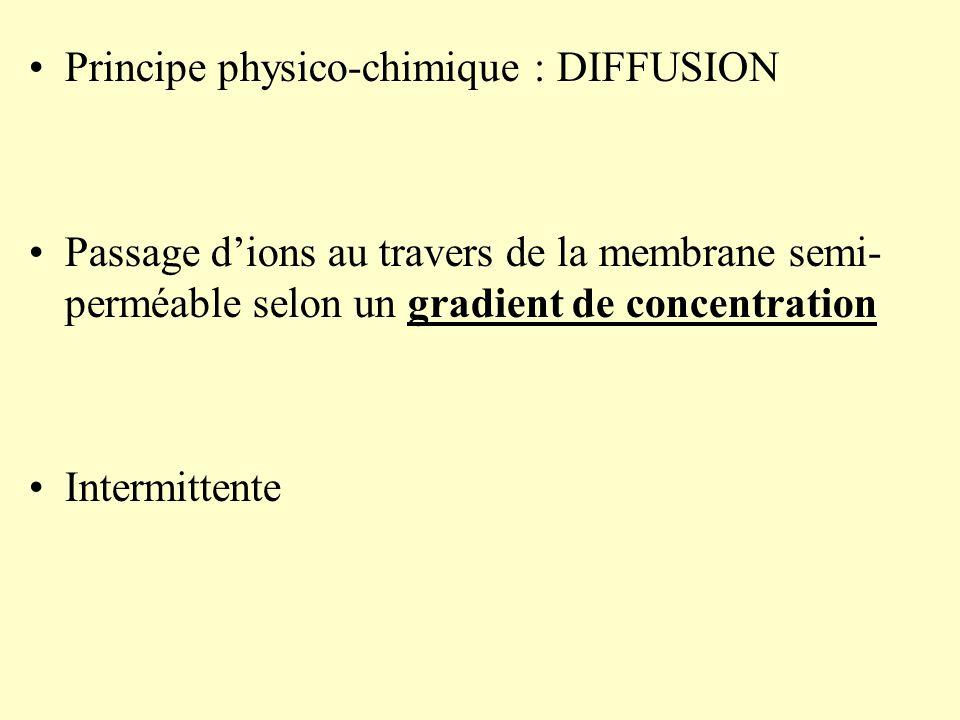 Principe physico-chimique : DIFFUSION