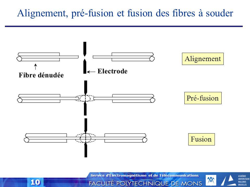 Alignement, pré-fusion et fusion des fibres à souder