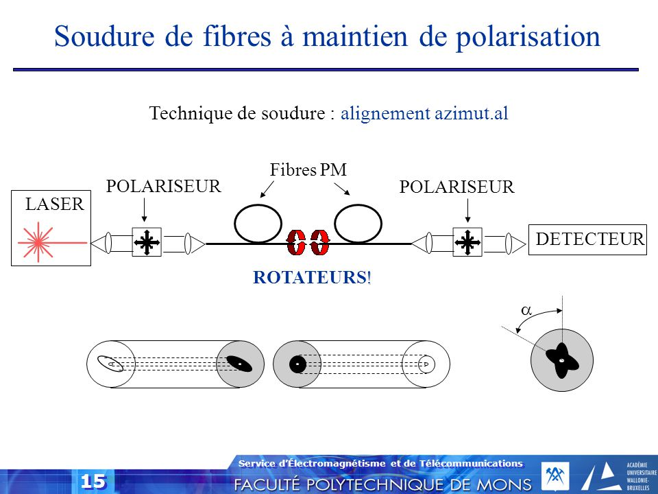 Soudure de fibres à maintien de polarisation
