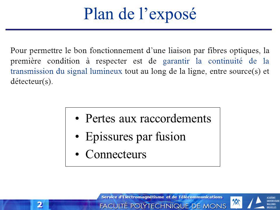 Plan de l'exposé Pertes aux raccordements Epissures par fusion