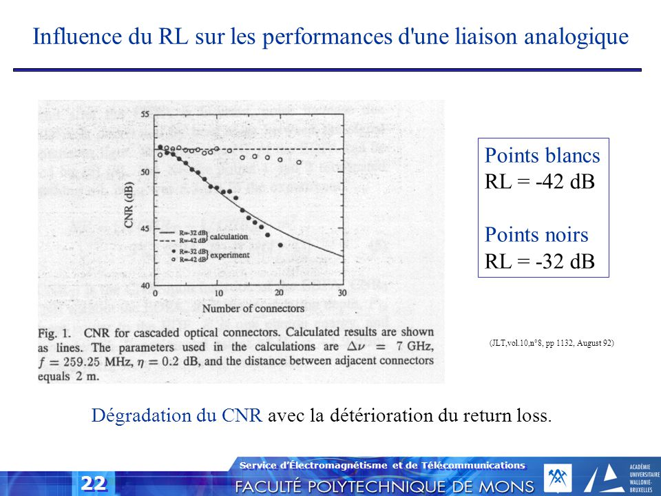 Influence du RL sur les performances d une liaison analogique