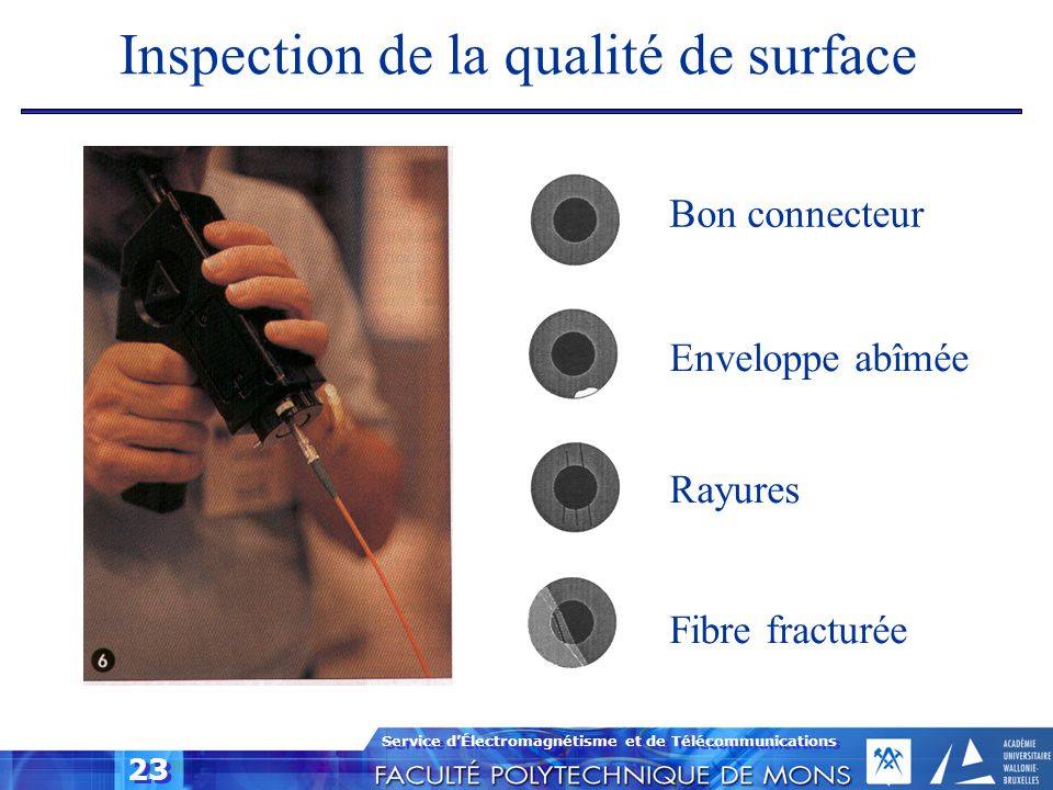 Inspection de la qualité de surface