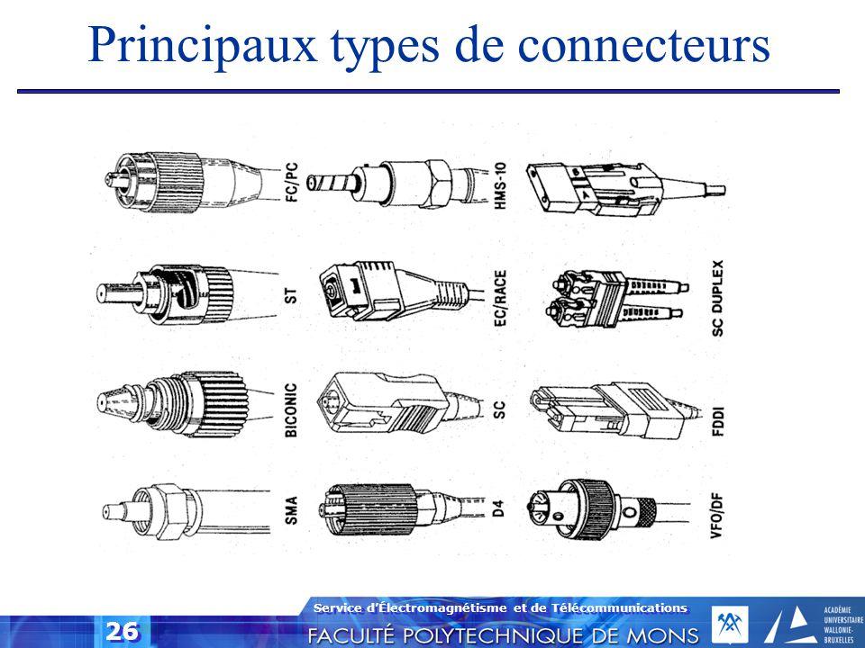 Principaux types de connecteurs
