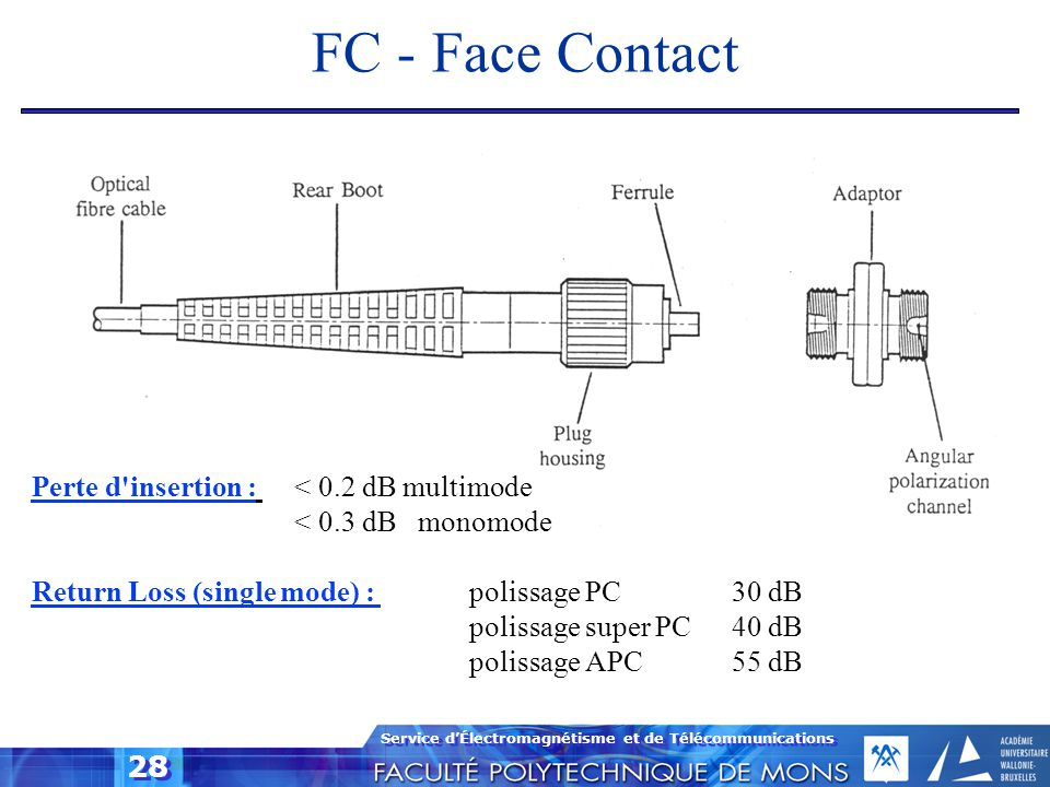 FC - Face Contact Perte d insertion : < 0.2 dB multimode