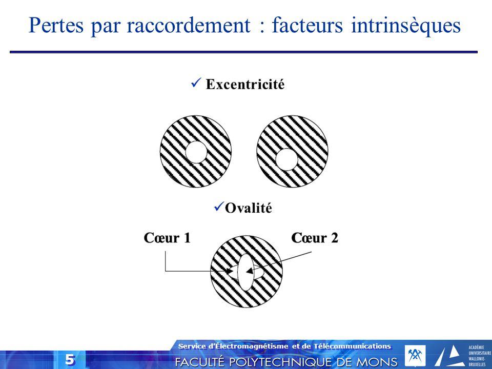 Pertes par raccordement : facteurs intrinsèques
