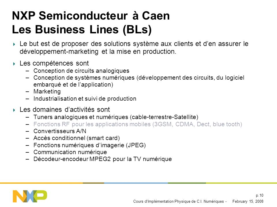 NXP Semiconducteur à Caen Les Business Lines (BLs)