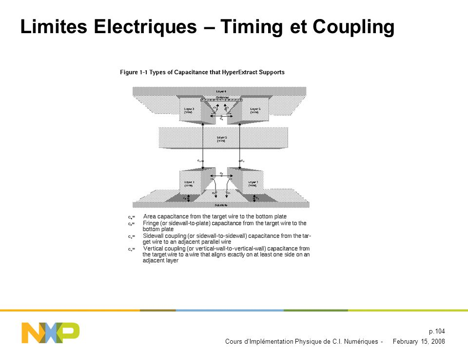Limites Electriques – Timing et Coupling