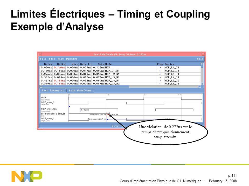 Limites Électriques – Timing et Coupling Exemple d'Analyse