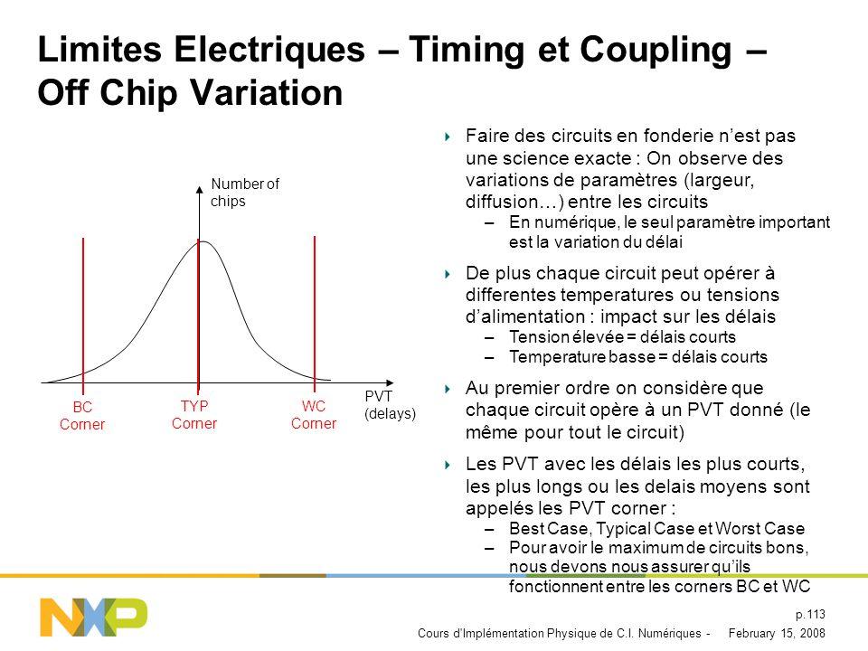 Limites Electriques – Timing et Coupling – Off Chip Variation
