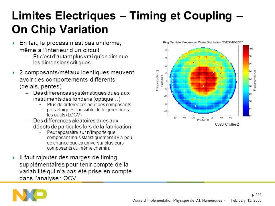 Limites Electriques – Timing et Coupling – On Chip Variation