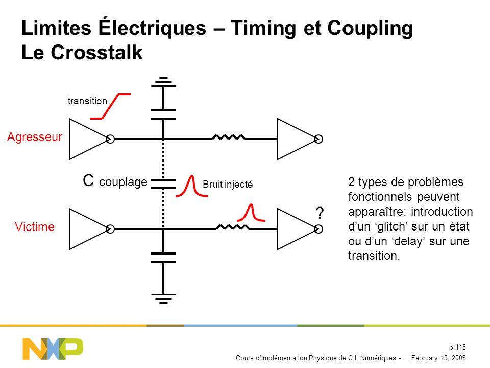Limites Électriques – Timing et Coupling Le Crosstalk