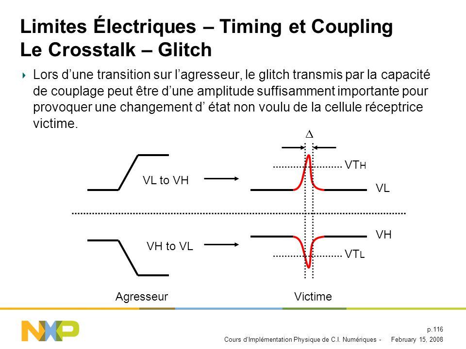 Limites Électriques – Timing et Coupling Le Crosstalk – Glitch