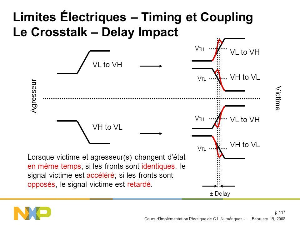 Limites Électriques – Timing et Coupling Le Crosstalk – Delay Impact