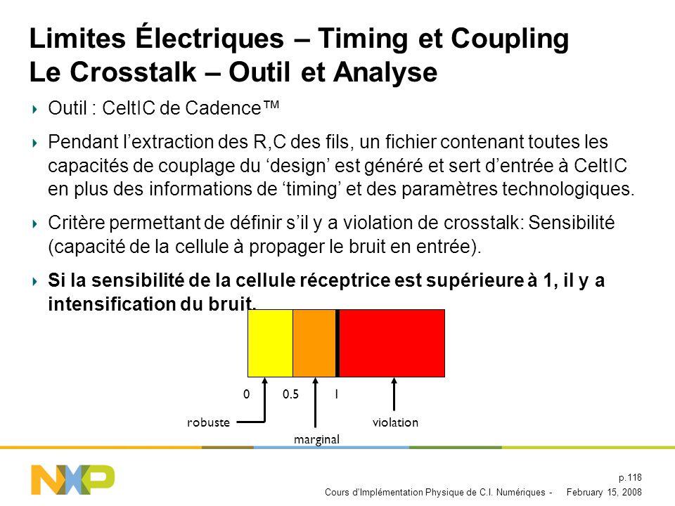 Limites Électriques – Timing et Coupling Le Crosstalk – Outil et Analyse
