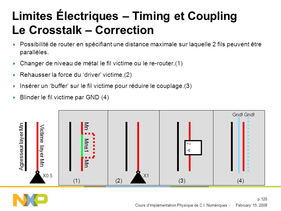 Limites Électriques – Timing et Coupling Le Crosstalk – Correction