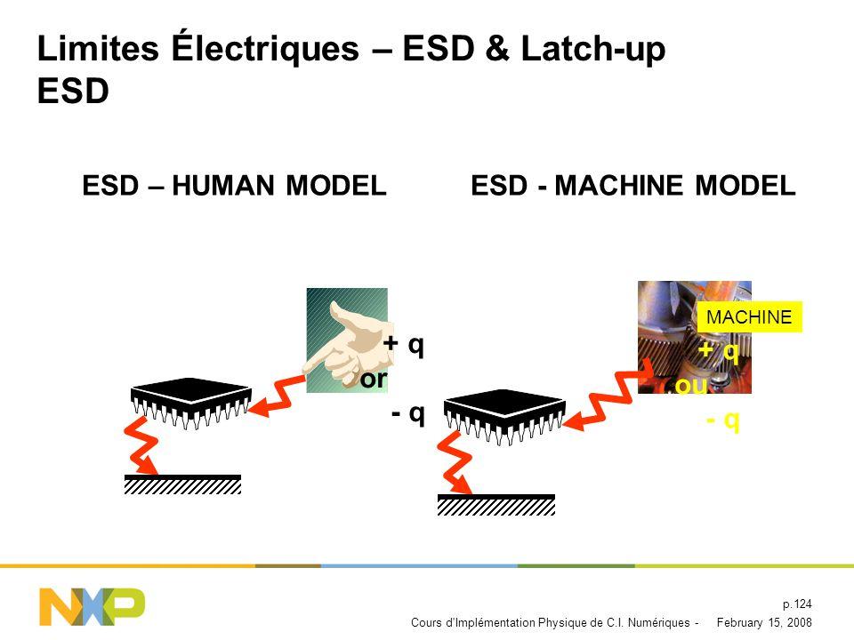 Limites Électriques – ESD & Latch-up ESD