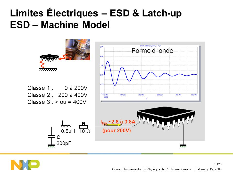 Limites Électriques – ESD & Latch-up ESD – Machine Model