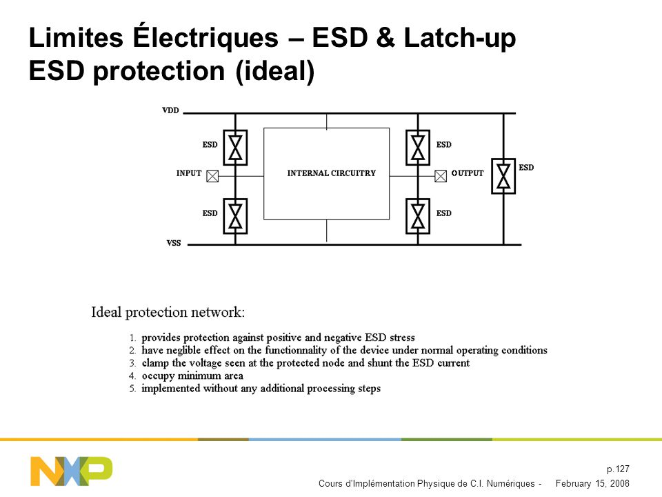 Limites Électriques – ESD & Latch-up ESD protection (ideal)