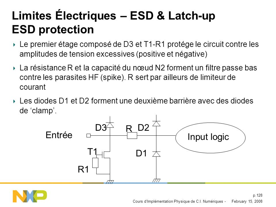 Limites Électriques – ESD & Latch-up ESD protection