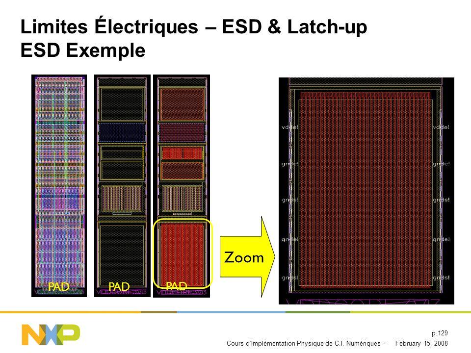 Limites Électriques – ESD & Latch-up ESD Exemple
