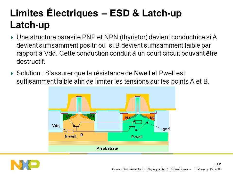 Limites Électriques – ESD & Latch-up Latch-up