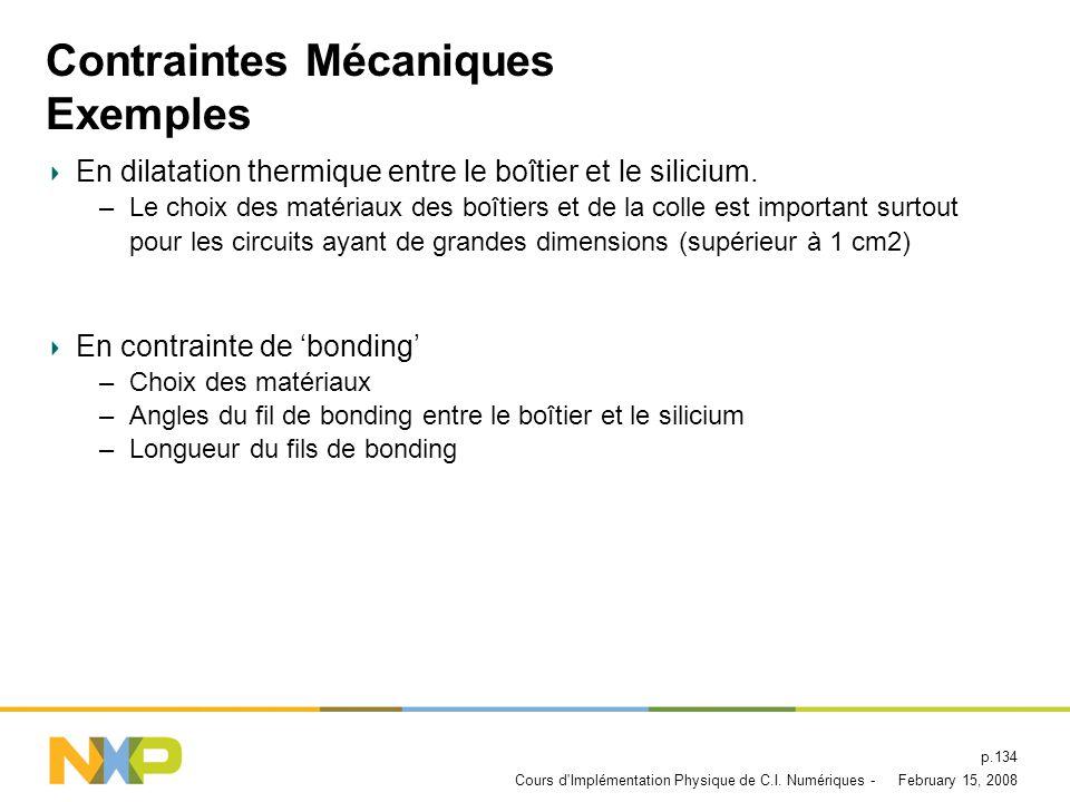 Contraintes Mécaniques Exemples