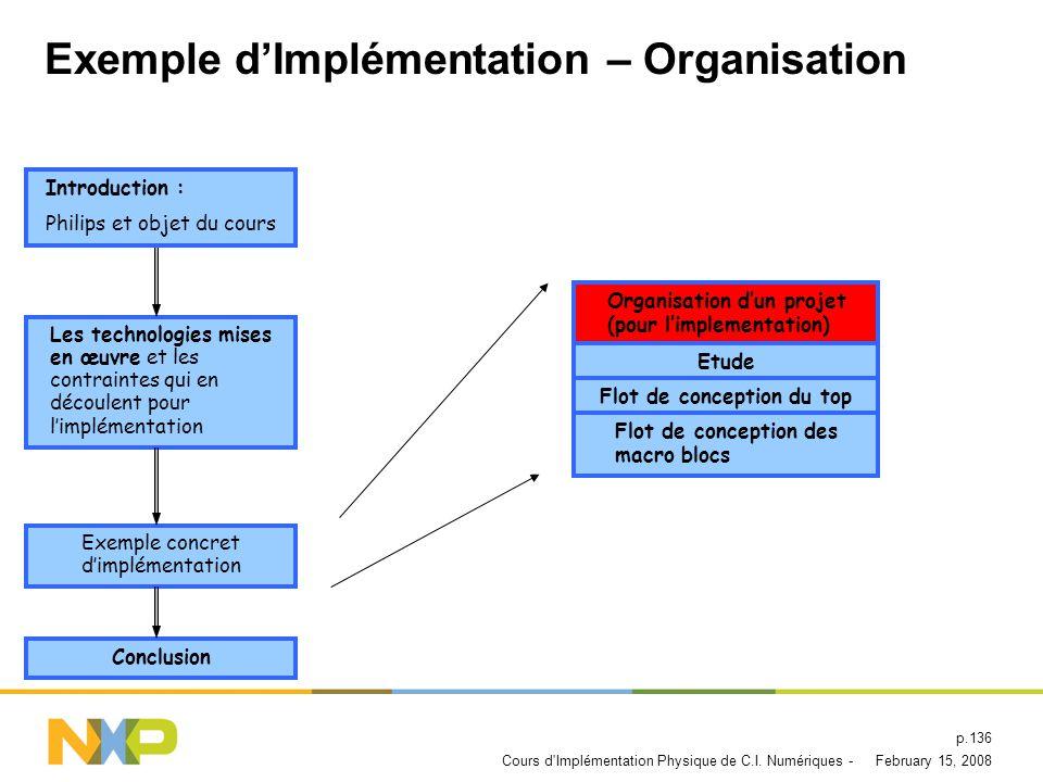 Exemple d'Implémentation – Organisation