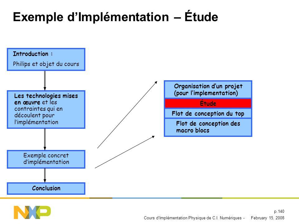 Exemple d'Implémentation – Étude
