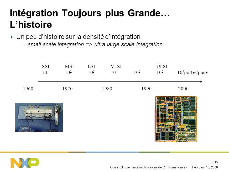 Intégration Toujours plus Grande… L'histoire
