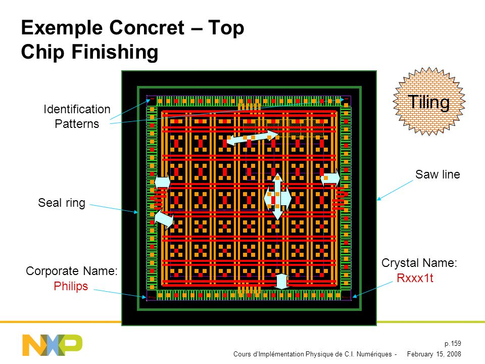 Exemple Concret – Top Chip Finishing