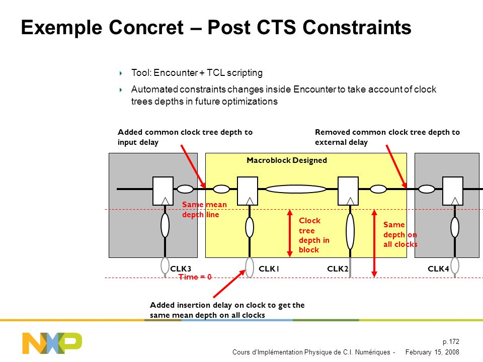 Exemple Concret – Post CTS Constraints