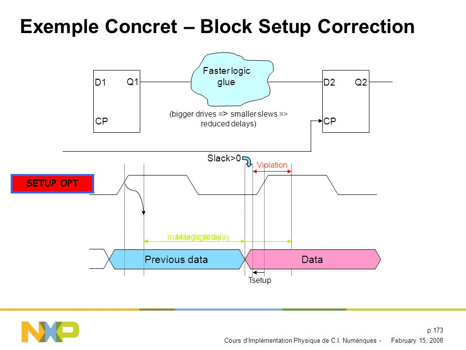 Exemple Concret – Block Setup Correction