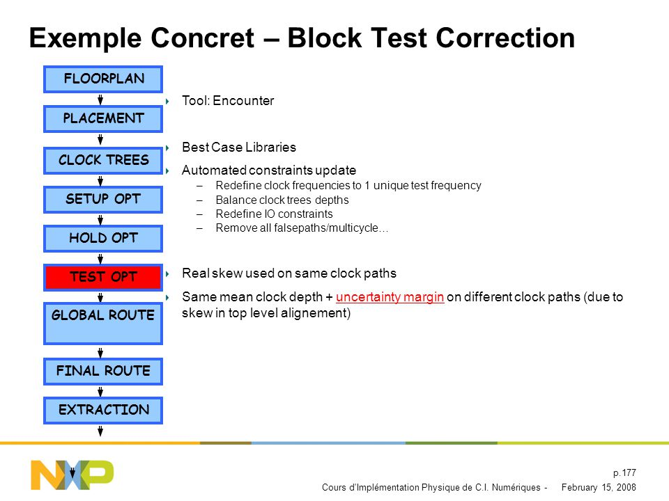 Exemple Concret – Block Test Correction