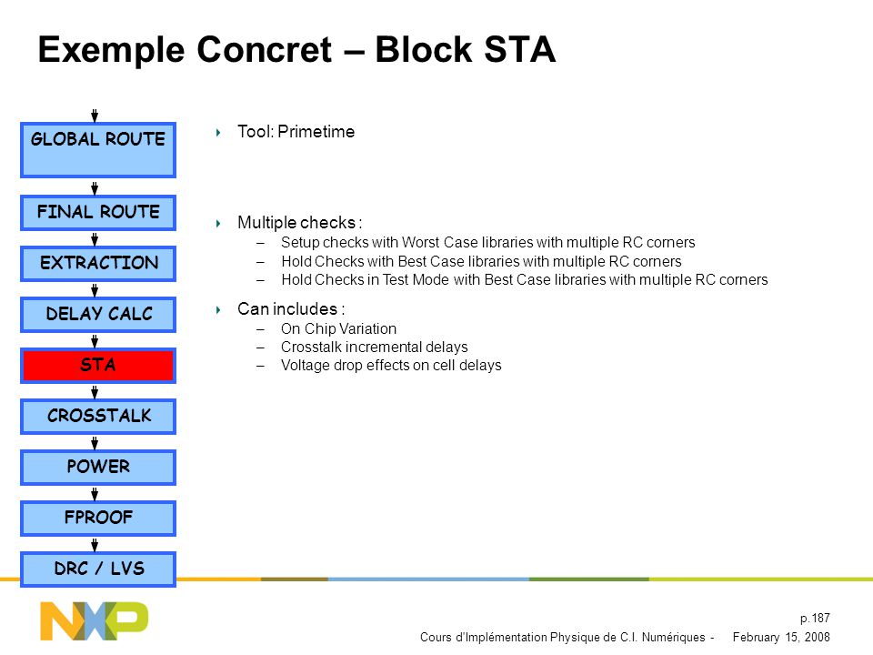Exemple Concret – Block STA