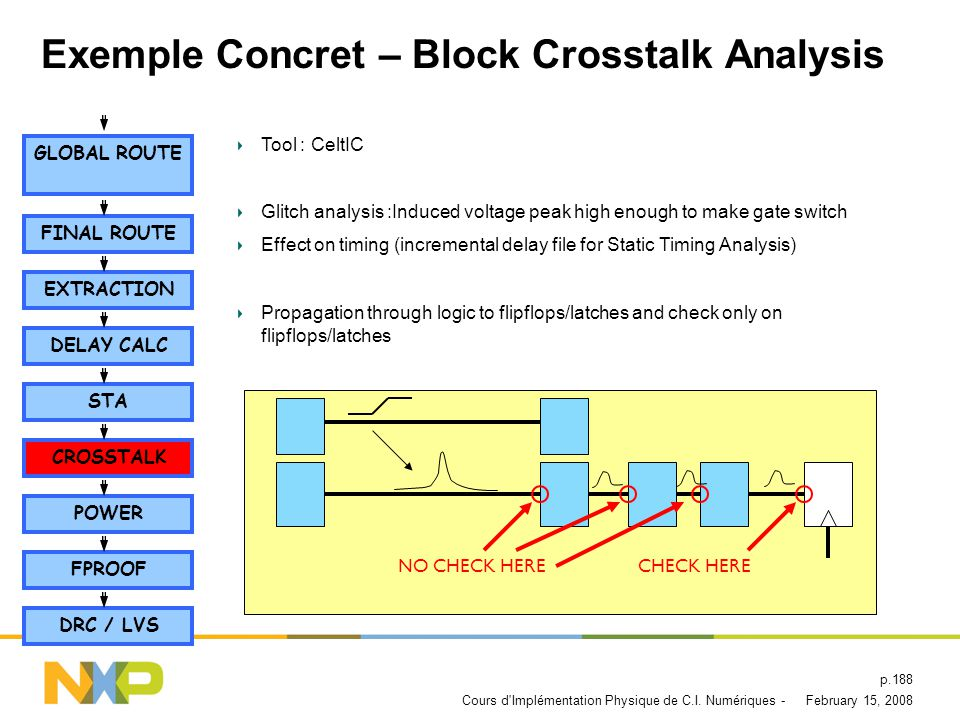 Exemple Concret – Block Crosstalk Analysis