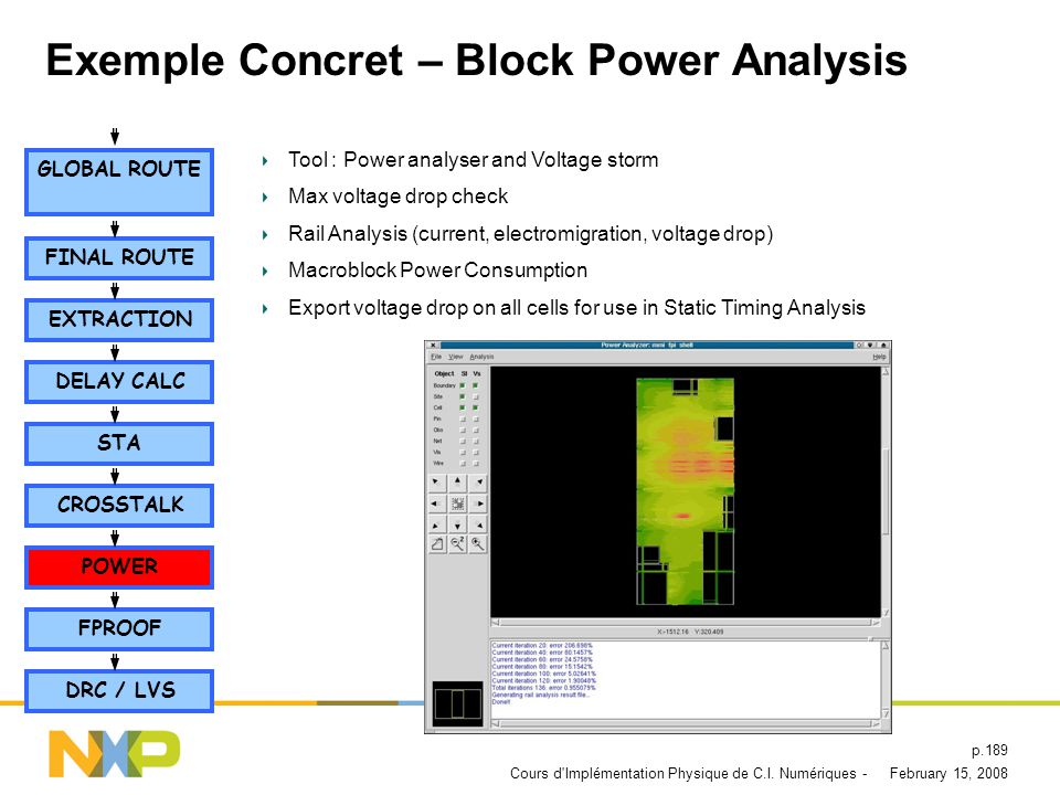 Exemple Concret – Block Power Analysis