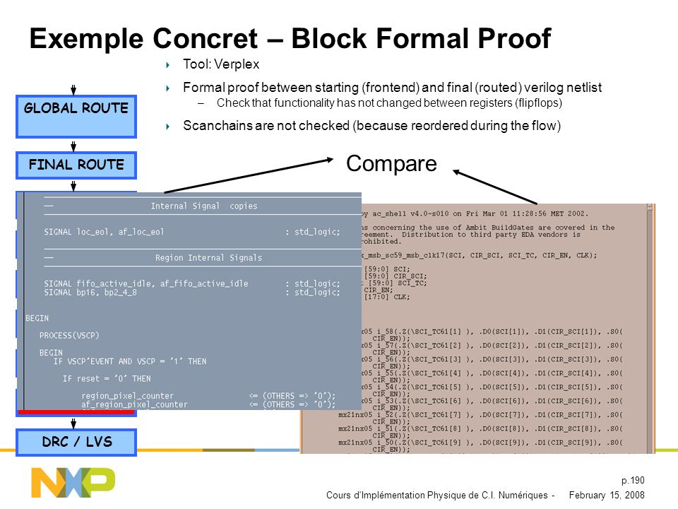 Exemple Concret – Block Formal Proof